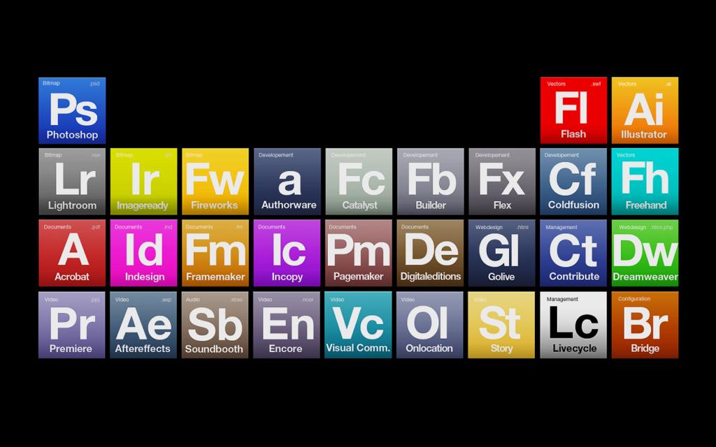 Free alternatives to popular Adobe programs